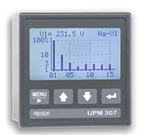 ALGODUE UPM307 DIN96x96 Compact LCD Power Meter