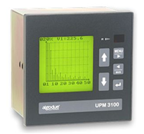 ALGODUE UPM3100 DIN 144x144 LCD Power Quality Meter