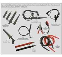 GLOBAL ENERGY INNOVATION Accessory Cable Set